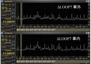 Loop7InOutSmall.jpg