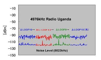 UgandaChart4.jpg